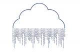 Ochrana osobných údajov v Cloude